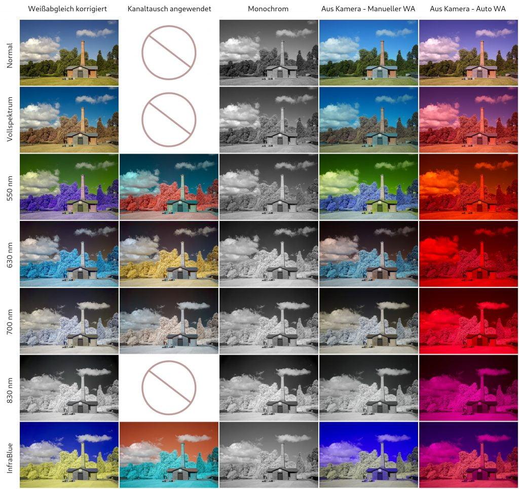 Infrarot Effektfilter im Vergleich - Motiv 2